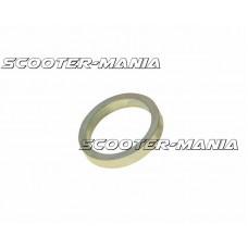 variator limiter ring / restrictor ring 4mm for Aprilia, Suzuki, Morini