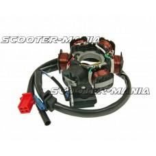 alternator stator 6 coil for GY6 125/150cc