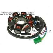 alternator stator 8 coil for GY6 125/150cc